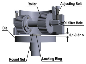 pellet press roller and die structure