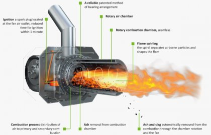 Biomass pellet burner, wood pellet burning system